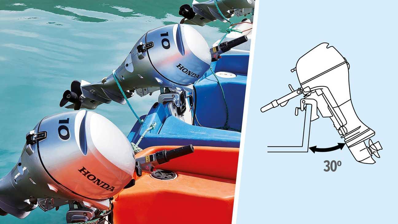 Links: Boot met Honda motor, kustlocatie. Rechts: Illustratie van kantelfunctie met 5 standen.